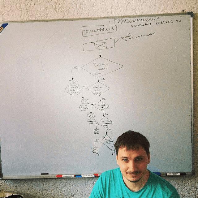 Финансовый директор CallbackKILLER Игорь Фомин