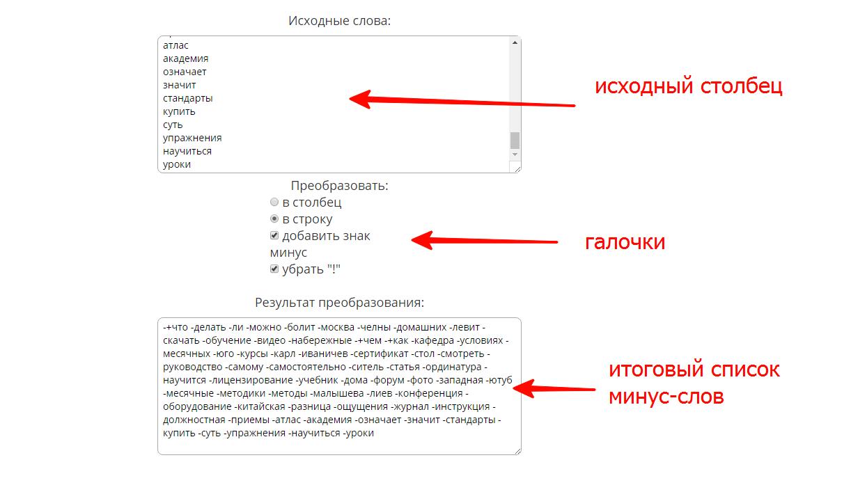 Алгоритм сбора минус-слов