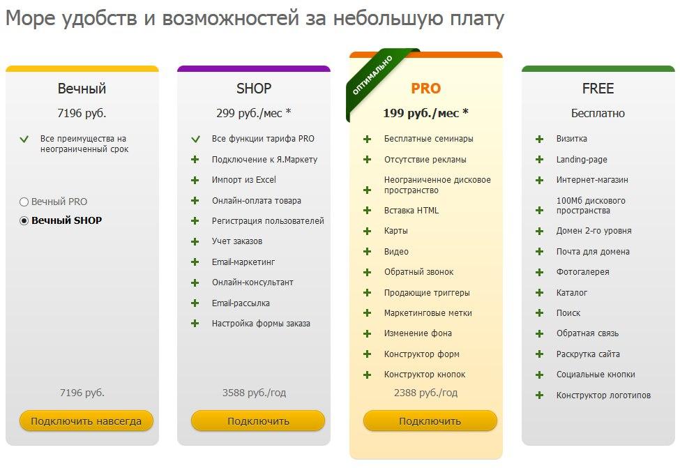 Тарификация сервиса