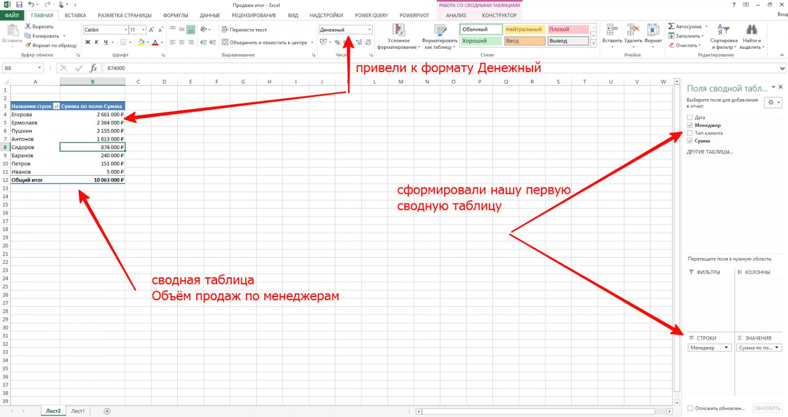 Формирование сводной таблицы в Excel