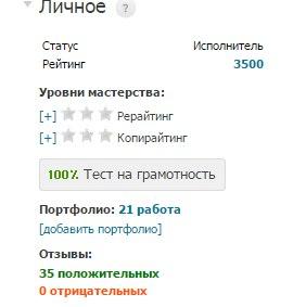 Рейтинг копирайтера Виктории Кучиновой