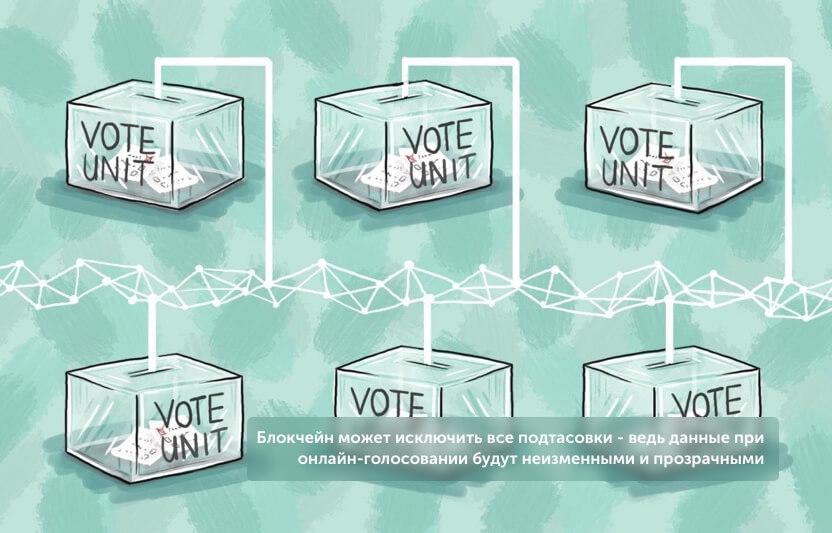 Блокчейн может исключить все подтасовки - ведь данные при онлайн-голосовании будут неизменными и прозрачными