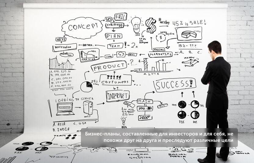 бизнес-планы, составленные для инвесторов и для себя, не похожи друг на друга и преследуют различные цели