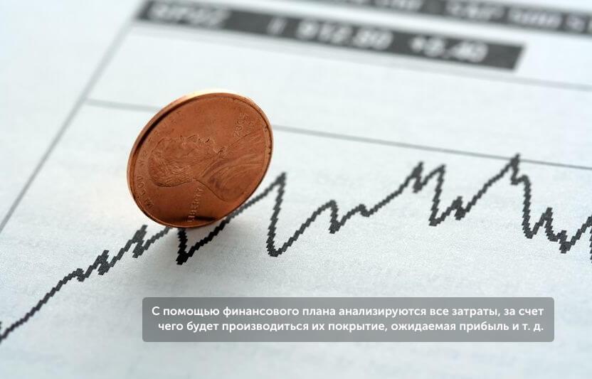 С помощью финансового плана анализируются все затраты