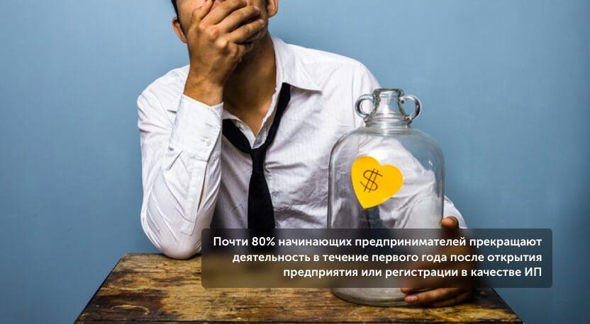 80% начинающих предпринимателей прекращают деятельность в течение первого года после открытия предприятия