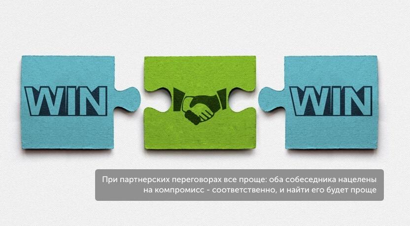 Обсуждение и торг