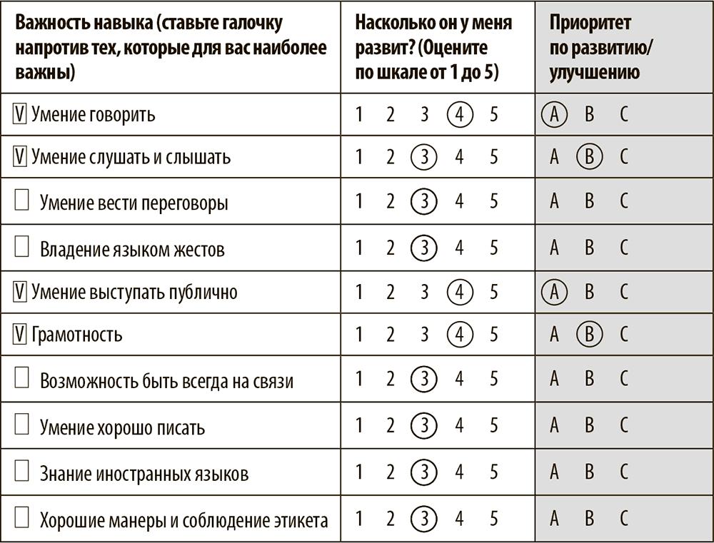 Обзор книги Игоря Манна «Номер 1. Как стать лучшим в том, что ты делаешь»