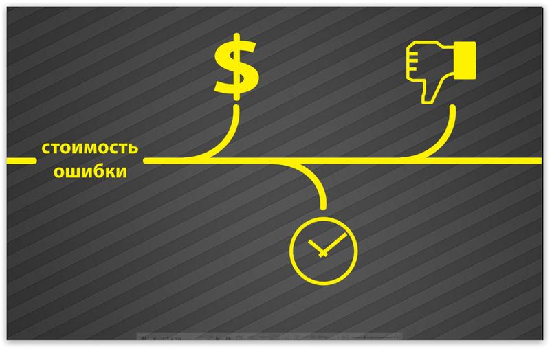 Как оценить эффективность работы менеджеров с возражениями в продажах