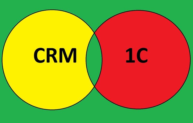 Зачем нужна настройка интеграции 1С с CRM