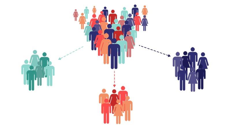 Сегментация клиентской базы