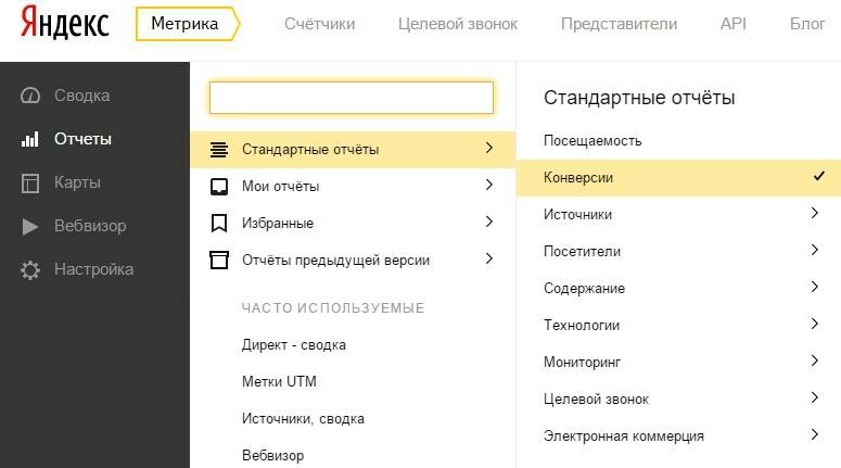 Настройка и просмотр конверсии в Яндекс.Метрика