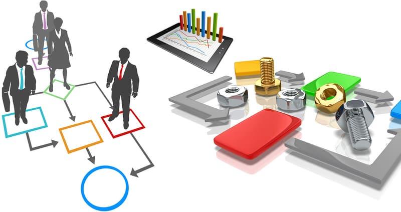 Автоматизация процессов продаж