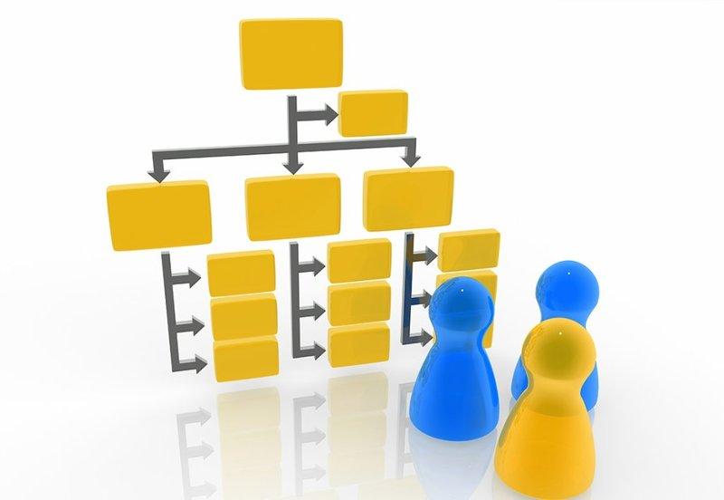 Понятная структура для удобного ведения базы клиентов