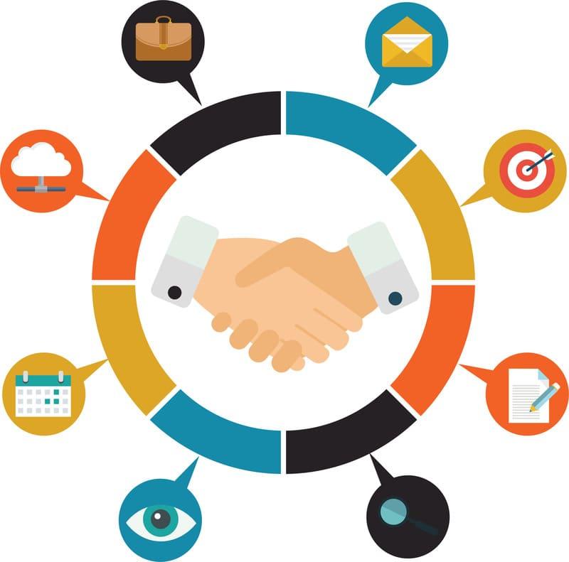 Преимущества автоматизированной системы управления заказами клиента