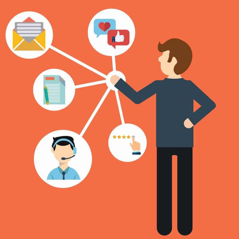 Что представляет собой система управления заказами клиентов
