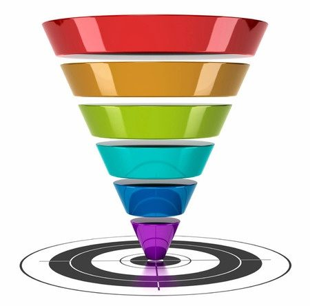 Анализ эффективности каждого из этапов воронки продаж