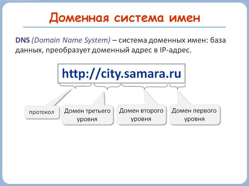 регистрация домена главная