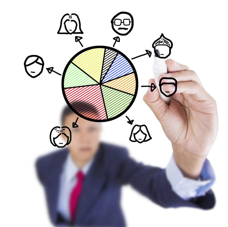 Постановка задач сотрудникам и контроль над их выполнением