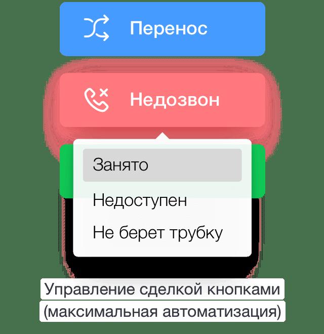 Максимальная автоматизация