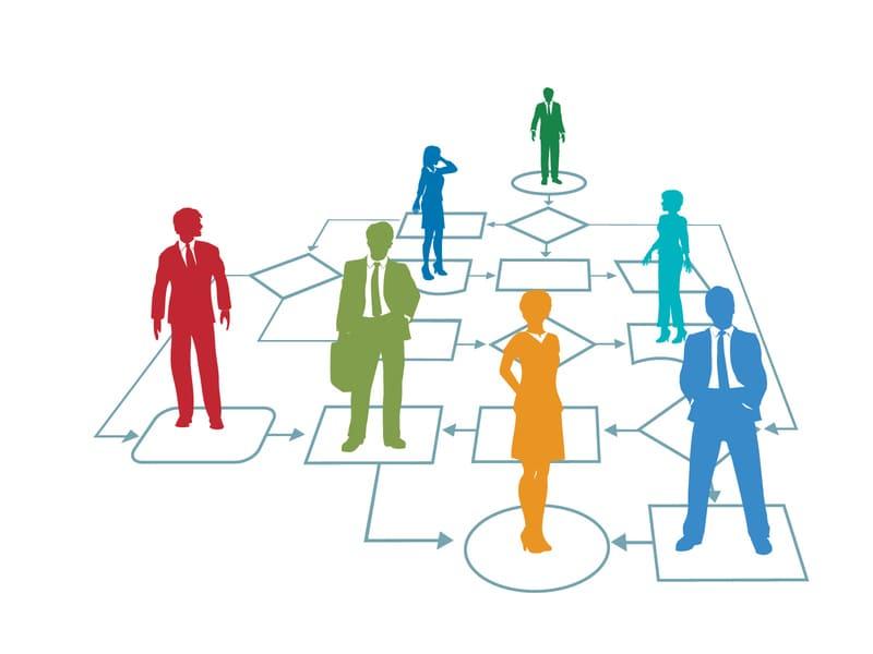 Платные и бесплатные программы для создания модели бизнес-процесса