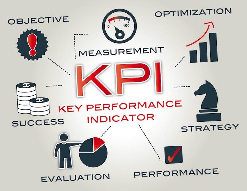Как разработать и внедрить систему KPI, если оценка индивидуальных результатов сотрудников затруднена