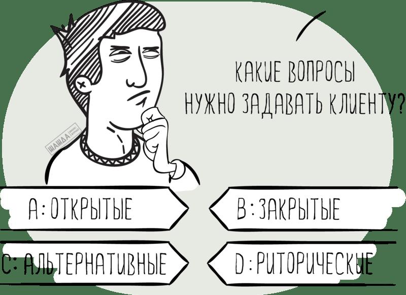 Три типа вопросов для выявления потребностей клиента