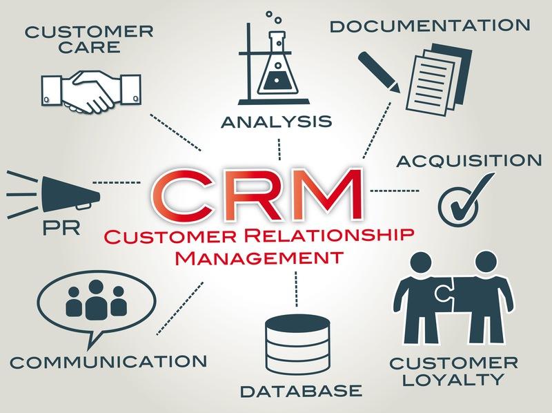 Ошибки при настройке CRM