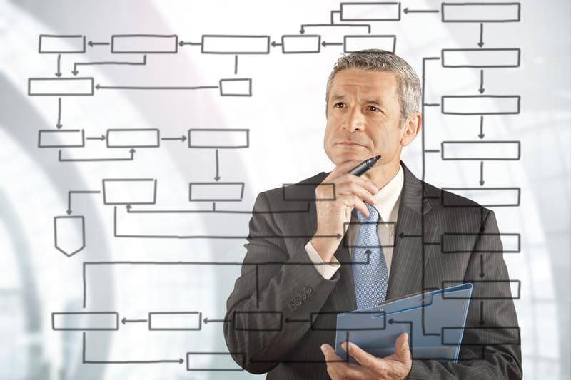 Как выбрать систему автоматизации управления персоналом