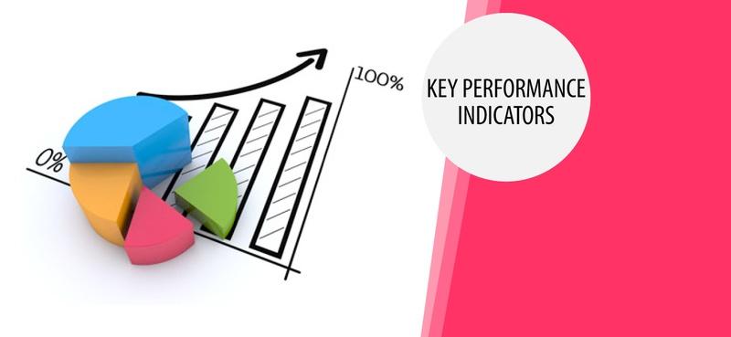 Сформировать матрицу показателей системы KPI