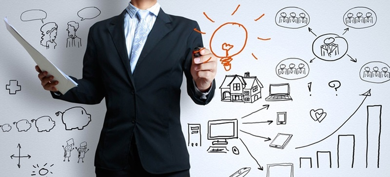 Составляющие управления продажами
