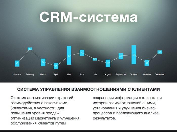 Основная классификация видов CRM-систем