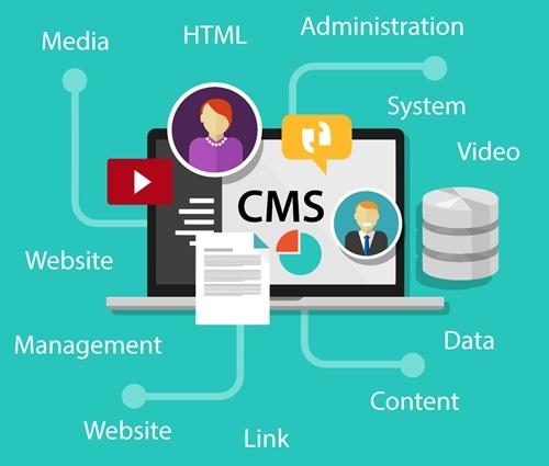Бесплатные способы интеграции CRM-системы и сайта