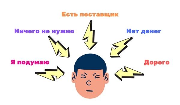Основные этапы отработки возражений