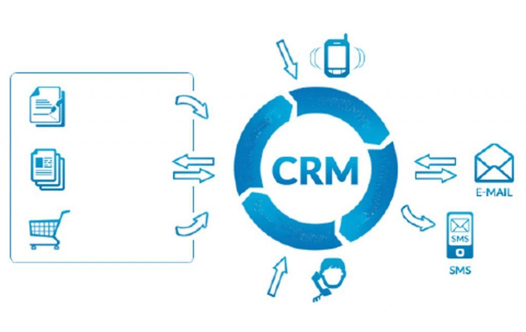 CRM для сайта: обзор различных систем